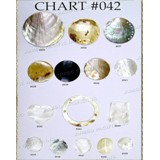 Chart Components #042 - Codes: #535, #536, #537, #538, #539, #540, #541, #542, #543, #544, #545, #546, #547, #548, #549